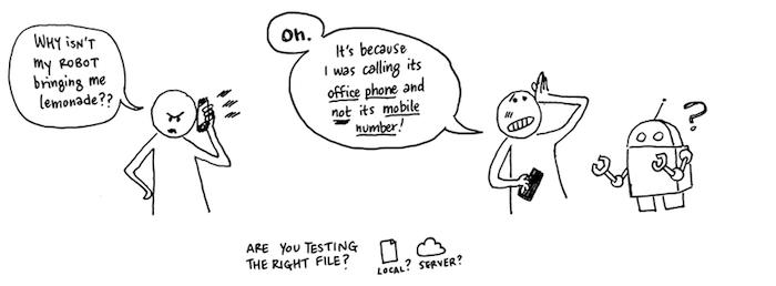 正しいファイルをテストしてる?