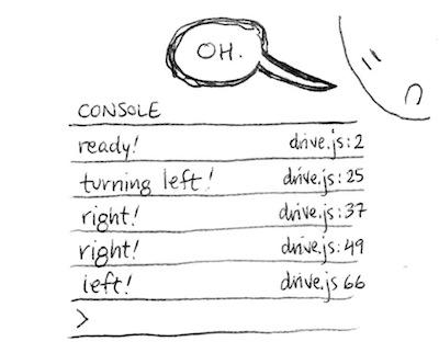 console.logは便利